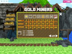 Gold Miners slotmachine-77.net MrSlotty 5/5